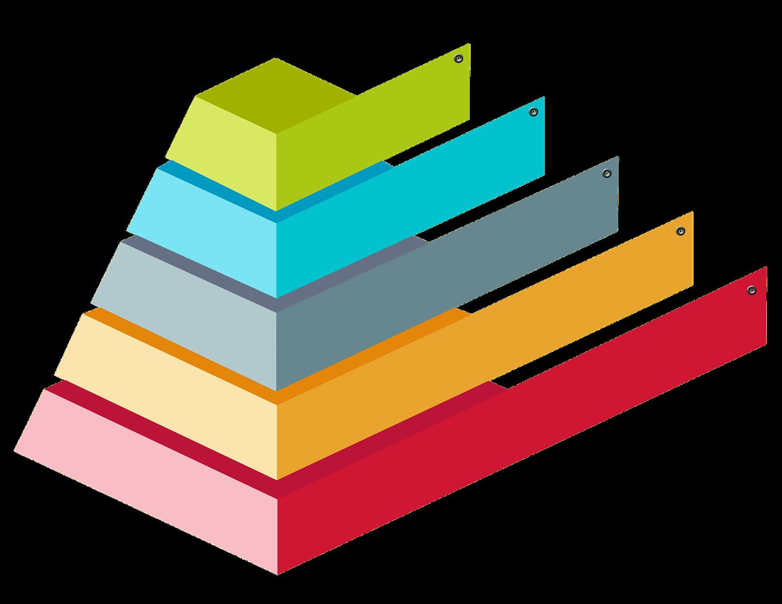 Prohibitions Against VA Pyramiding