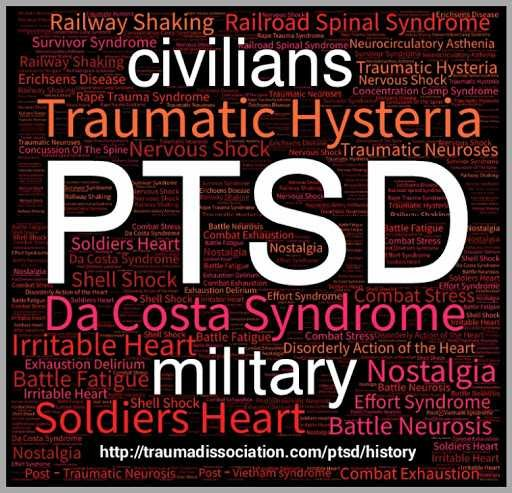 Service Connecting PTSD for Military Sexual Trauma (MST)